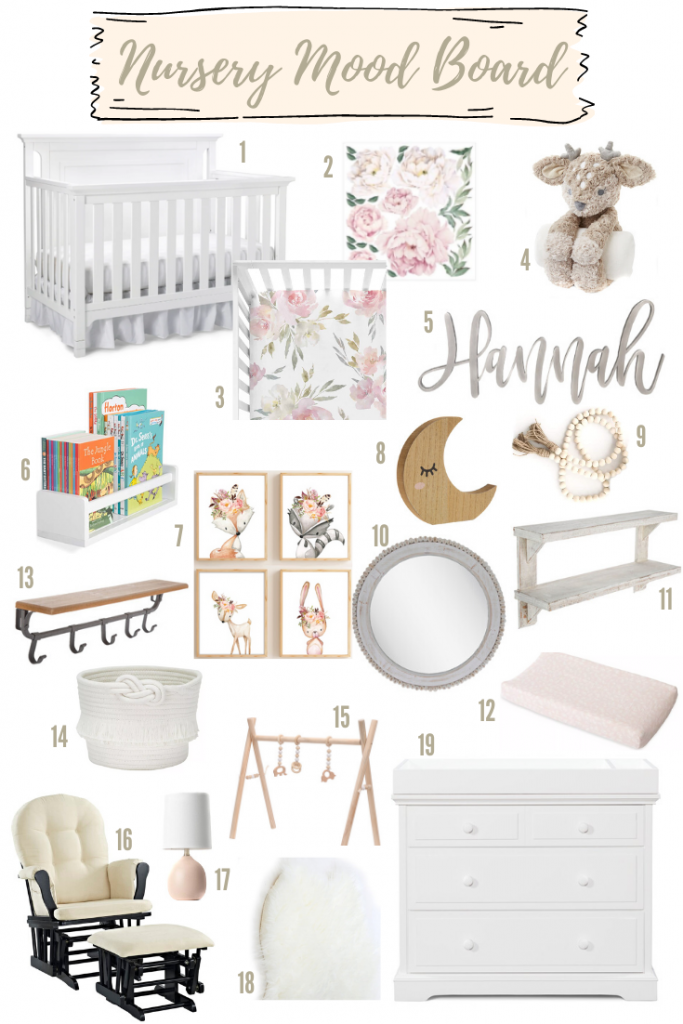 Neutral and pink nursery mood board. Natural wood nursery decor. Neutral and pink nursery decor. Girly woodland nursery. floral nursery wall decal. Wooden name sign for nursery. Light pink baby nursery.